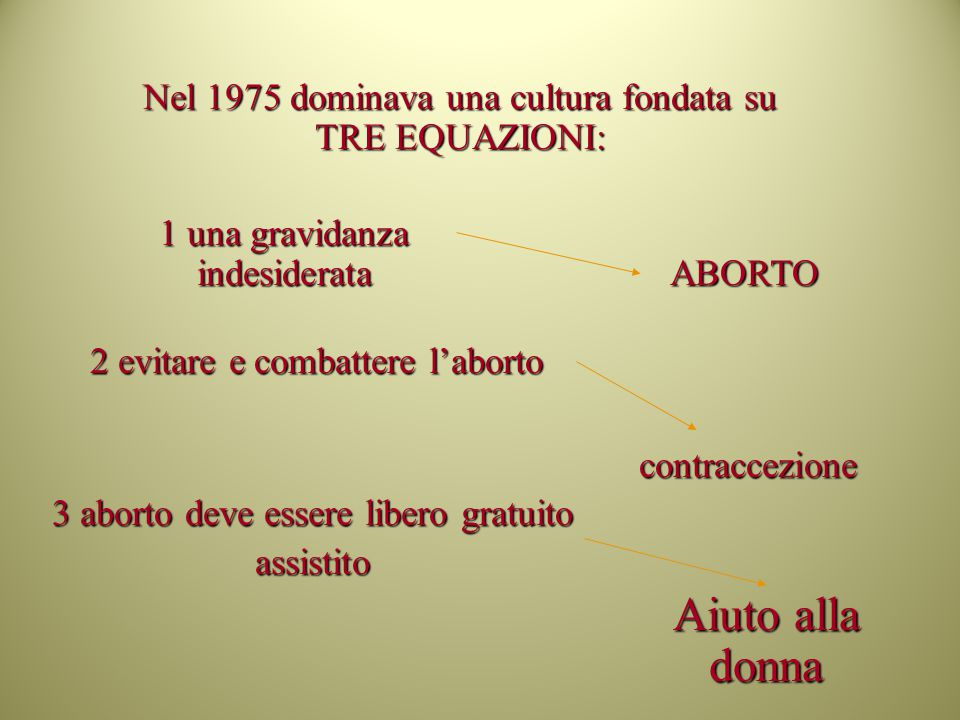Nel 1975 dominava una cultura fondata su TRE EQUAZIONI: 1 una gravidanza indesiderata ABORTO 2 evitare e combattere l'aborto contraccezione 3 aborto deve essere libero gratuito assistito Aiuto alla donna