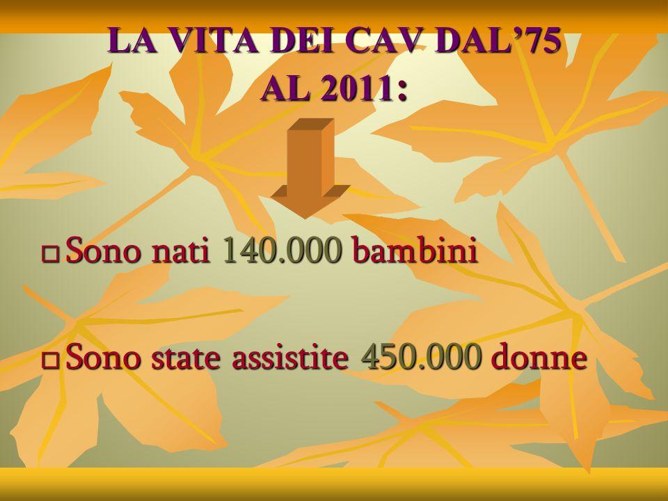 Diffusione dei C.A.V. in Italia 1980 53 2011 oltre 329