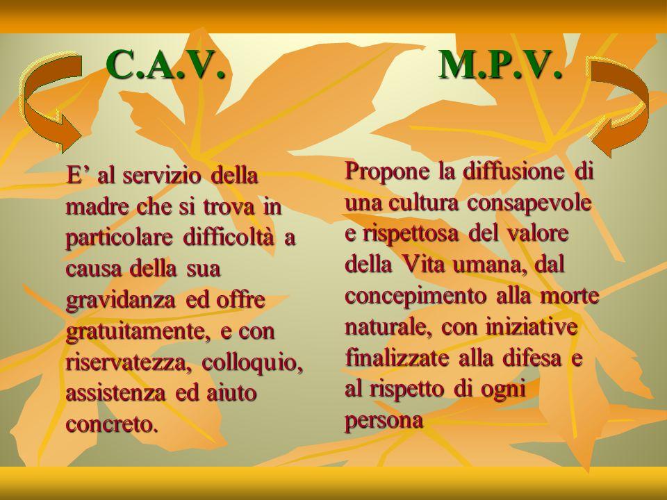 Rapporti C.A.V. e M.P.V.
