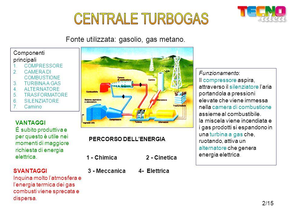 2/15 Fonte utilizzata: gasolio, gas metano.