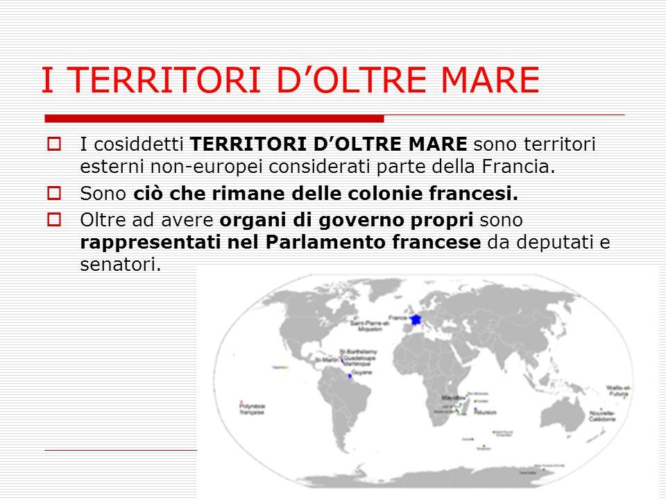 I TERRITORI D'OLTRE MARE  I cosiddetti TERRITORI D'OLTRE MARE sono territori esterni non-europei considerati parte della Francia.  Sono ciò che rima