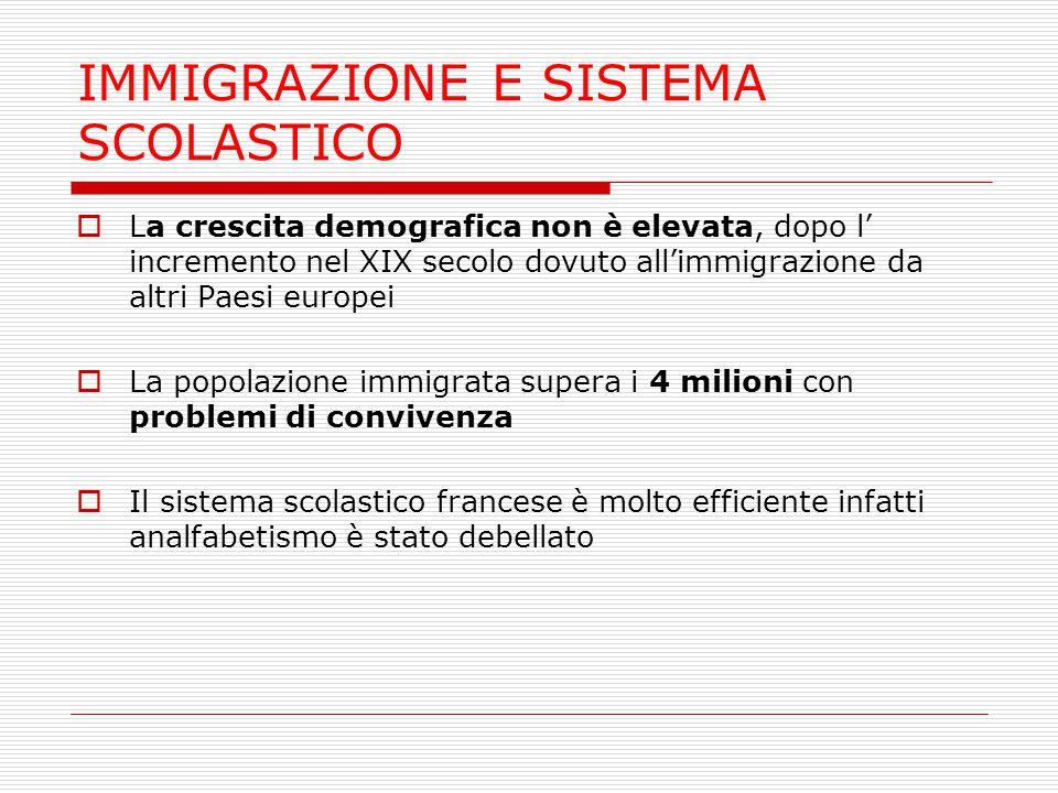 IMMIGRAZIONE E SISTEMA SCOLASTICO  La crescita demografica non è elevata, dopo l' incremento nel XIX secolo dovuto all'immigrazione da altri Paesi eu