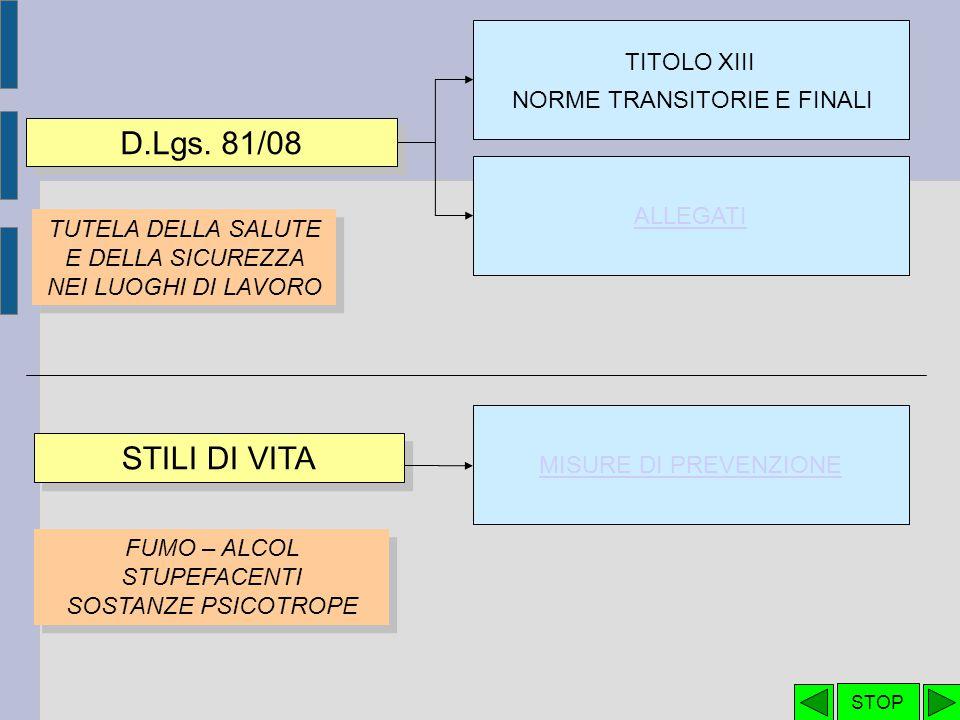 TITOLO XIII NORME TRANSITORIE E FINALI TUTELA DELLA SALUTE E DELLA SICUREZZA NEI LUOGHI DI LAVORO D.Lgs.