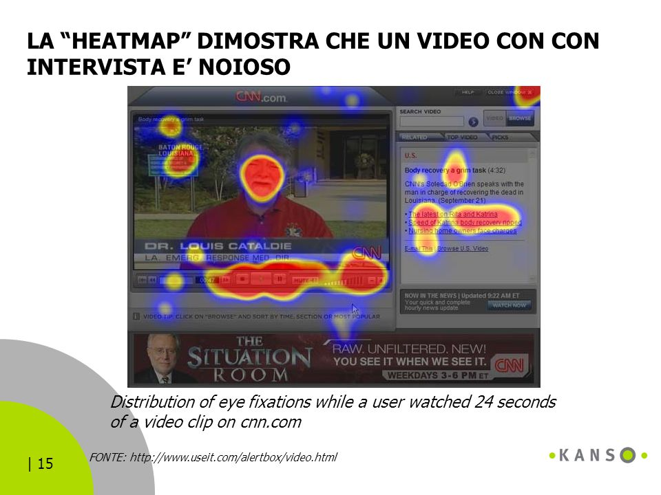 | 15 LA HEATMAP DIMOSTRA CHE UN VIDEO CON CON INTERVISTA E' NOIOSO FONTE: http://www.useit.com/alertbox/video.html Distribution of eye fixations while a user watched 24 seconds of a video clip on cnn.com