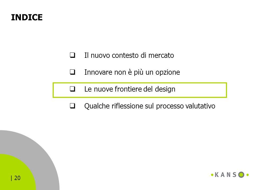 | 20 INDICE  Il nuovo contesto di mercato  Innovare non è più un opzione  Le nuove frontiere del design  Qualche riflessione sul processo valutati