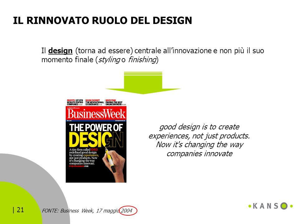 | 21 IL RINNOVATO RUOLO DEL DESIGN Il design (torna ad essere) centrale all'innovazione e non più il suo momento finale (styling o finishing) good des