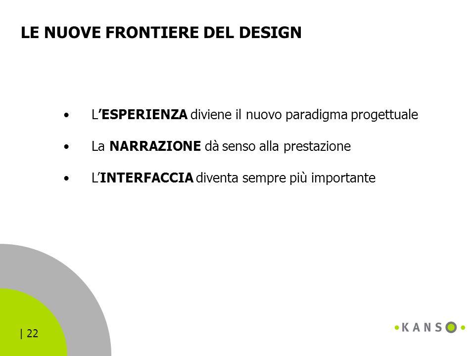 | 22 LE NUOVE FRONTIERE DEL DESIGN L'ESPERIENZA diviene il nuovo paradigma progettuale La NARRAZIONE dà senso alla prestazione L'INTERFACCIA diventa s