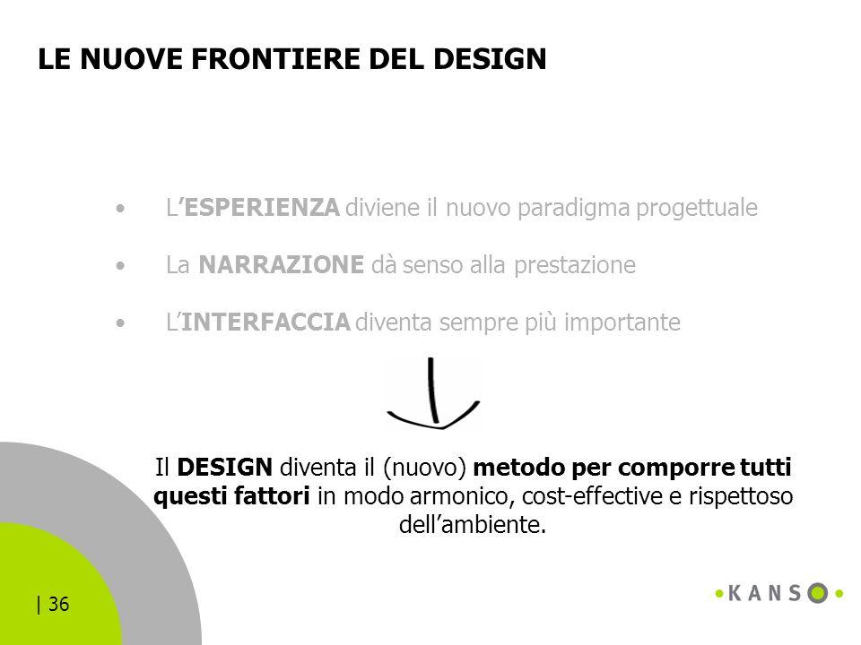 | 36 LE NUOVE FRONTIERE DEL DESIGN L'ESPERIENZA diviene il nuovo paradigma progettuale La NARRAZIONE dà senso alla prestazione L'INTERFACCIA diventa s