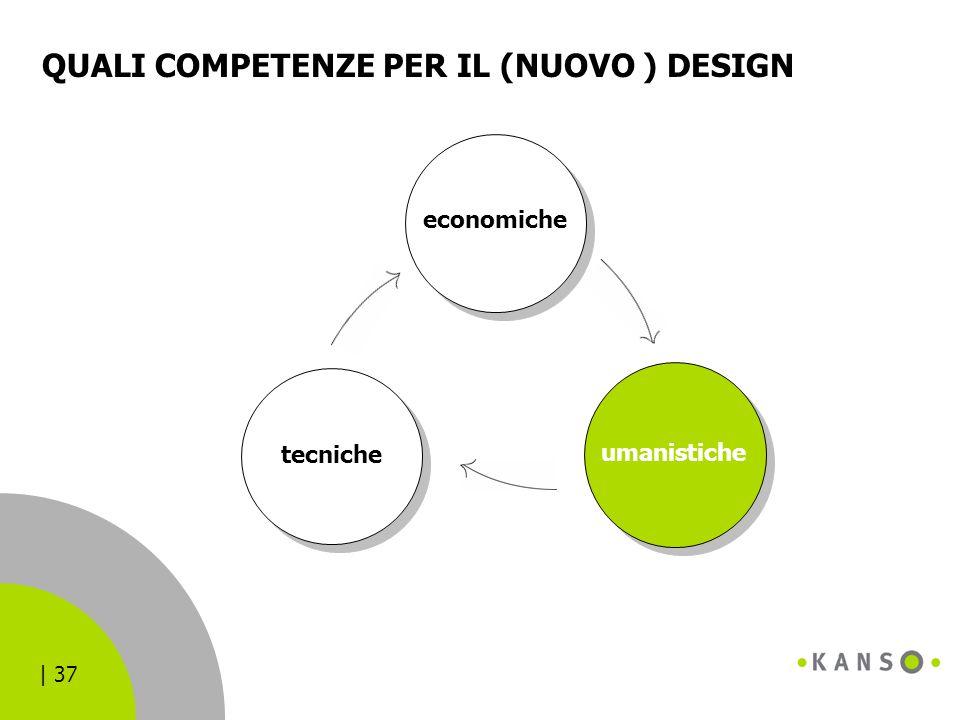 | 37 QUALI COMPETENZE PER IL (NUOVO ) DESIGN umanistiche tecniche economiche