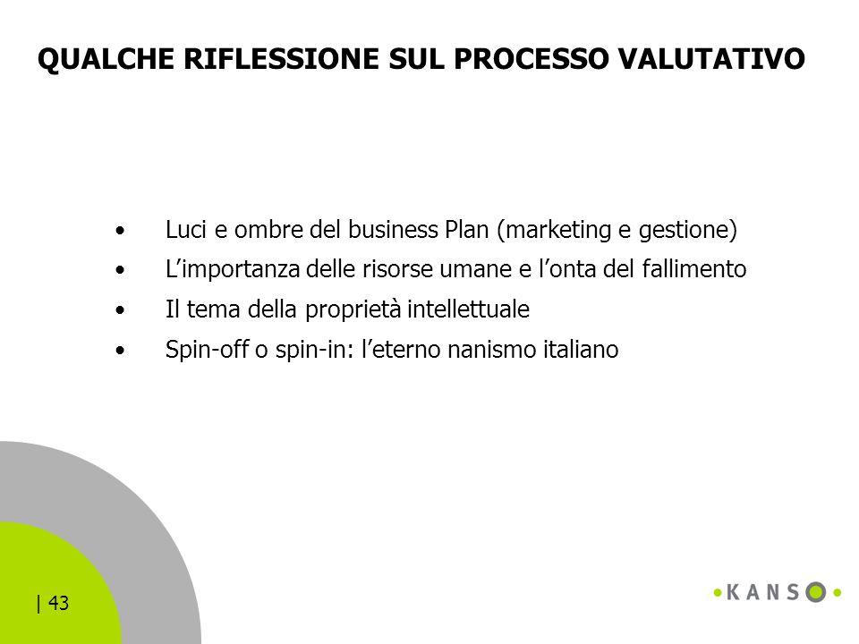 | 43 QUALCHE RIFLESSIONE SUL PROCESSO VALUTATIVO Luci e ombre del business Plan (marketing e gestione) L'importanza delle risorse umane e l'onta del f