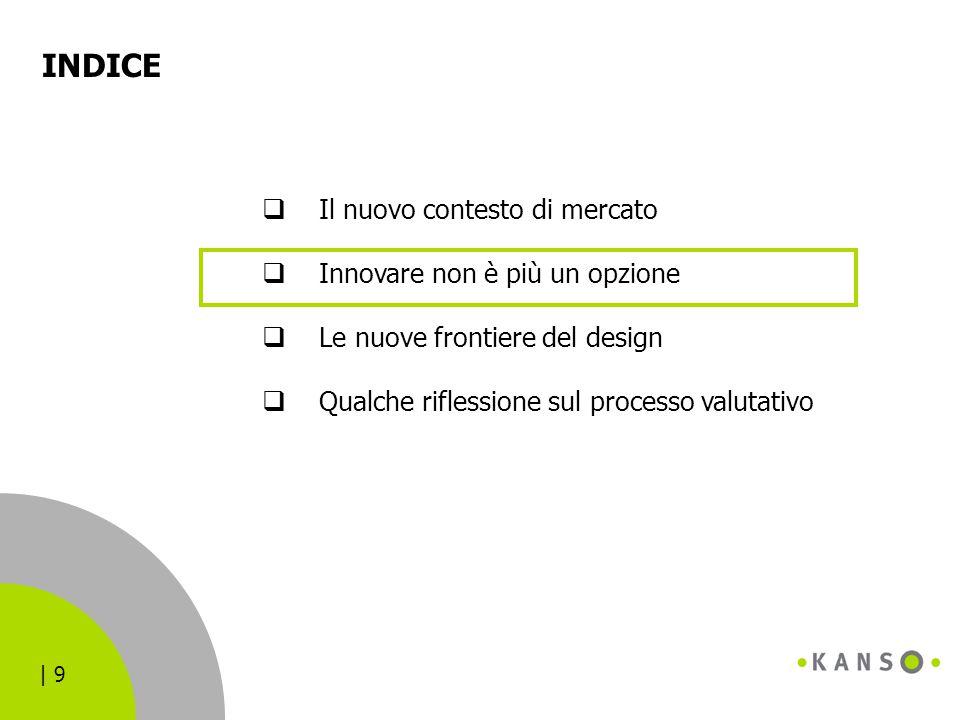 | 9 INDICE  Il nuovo contesto di mercato  Innovare non è più un opzione  Le nuove frontiere del design  Qualche riflessione sul processo valutativ