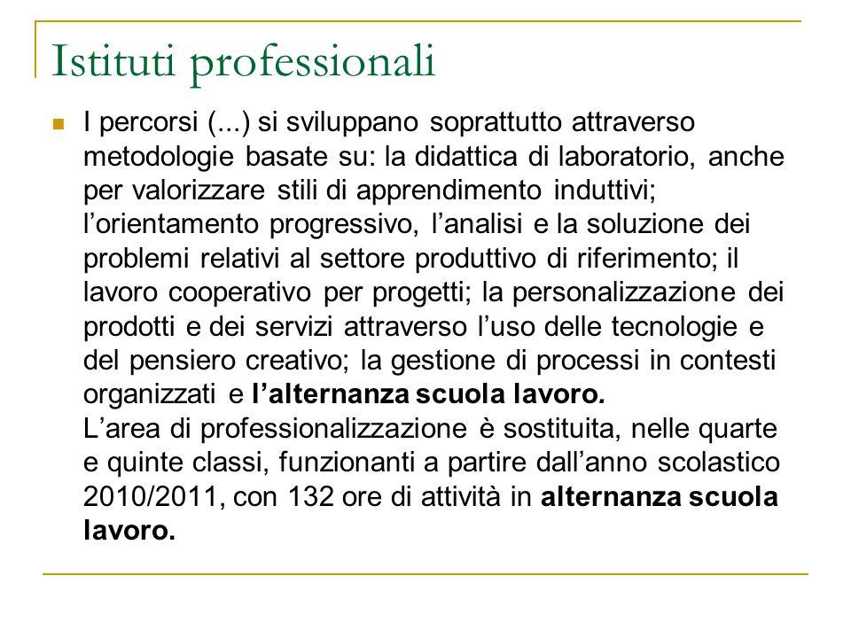 Istituti professionali I percorsi (...) si sviluppano soprattutto attraverso metodologie basate su: la didattica di laboratorio, anche per valorizzare