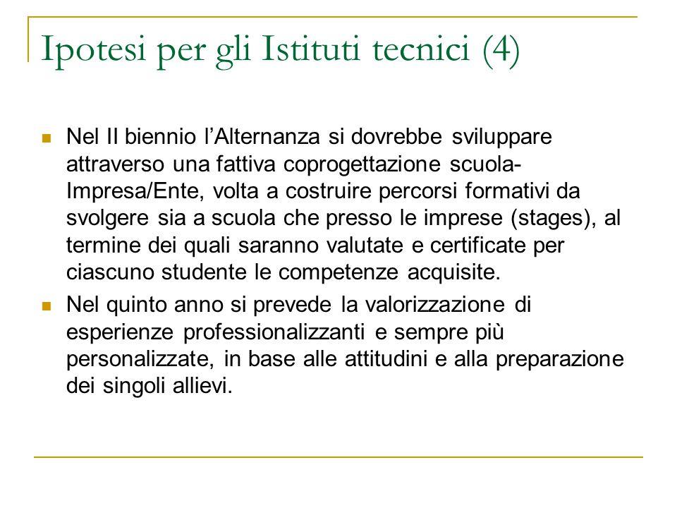 Ipotesi per gli Istituti tecnici (4) Nel II biennio l'Alternanza si dovrebbe sviluppare attraverso una fattiva coprogettazione scuola- Impresa/Ente, v
