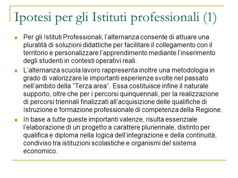 Ipotesi per gli Istituti professionali (1) Per gli Istituti Professionali, l'alternanza consente di attuare una pluralità di soluzioni didattiche per