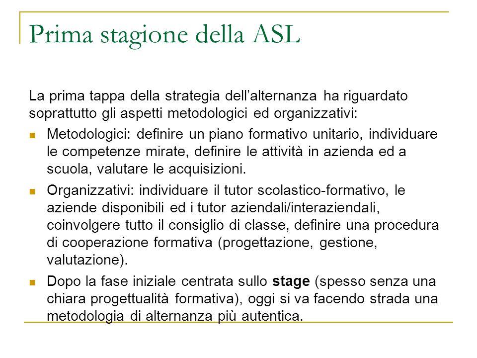 Prima stagione della ASL La prima tappa della strategia dell'alternanza ha riguardato soprattutto gli aspetti metodologici ed organizzativi: Metodolog