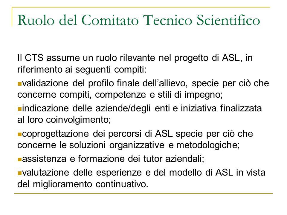 Ruolo del Comitato Tecnico Scientifico Il CTS assume un ruolo rilevante nel progetto di ASL, in riferimento ai seguenti compiti: validazione del profi