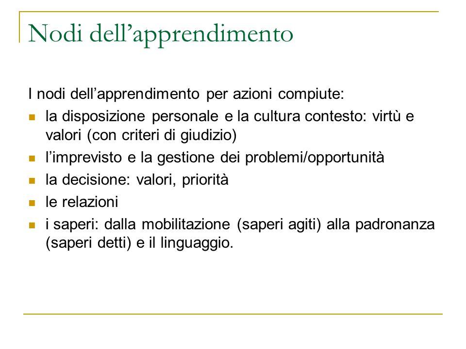Nodi dell'apprendimento I nodi dell'apprendimento per azioni compiute: la disposizione personale e la cultura contesto: virtù e valori (con criteri di