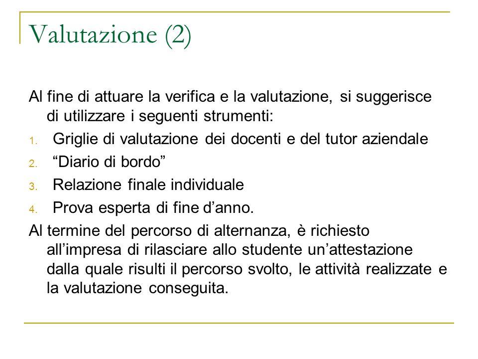 Valutazione (2) Al fine di attuare la verifica e la valutazione, si suggerisce di utilizzare i seguenti strumenti: 1. Griglie di valutazione dei docen