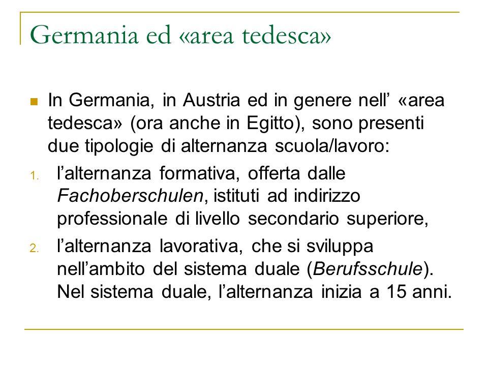 Germania ed «area tedesca» In Germania, in Austria ed in genere nell' «area tedesca» (ora anche in Egitto), sono presenti due tipologie di alternanza
