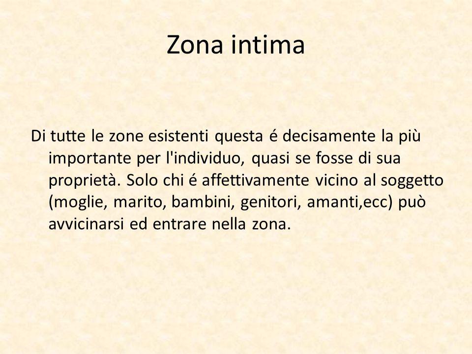 Zona intima Di tutte le zone esistenti questa é decisamente la più importante per l'individuo, quasi se fosse di sua proprietà. Solo chi é affettivame