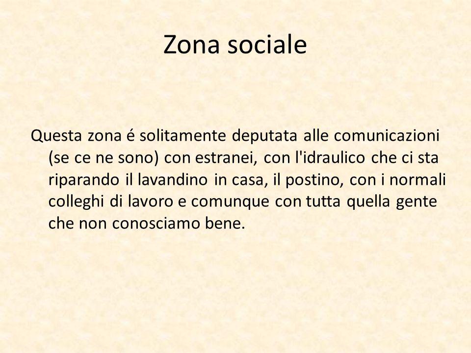 Zona sociale Questa zona é solitamente deputata alle comunicazioni (se ce ne sono) con estranei, con l'idraulico che ci sta riparando il lavandino in