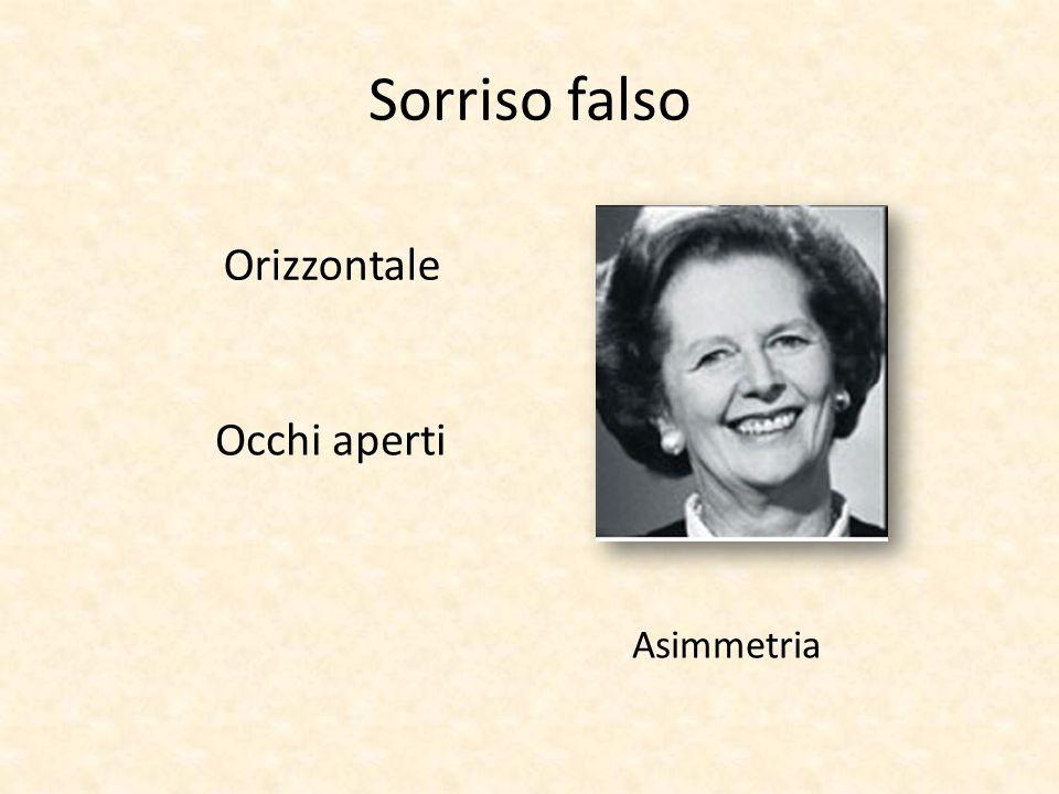 Sorriso falso Orizzontale Occhi aperti Asimmetria