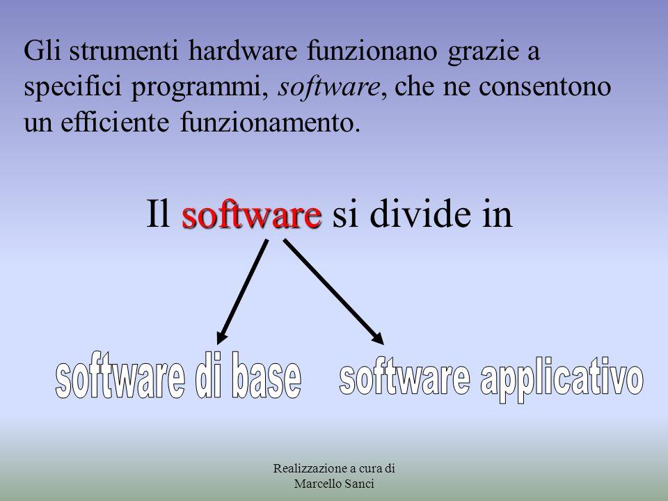 Gli strumenti hardware funzionano grazie a specifici programmi, software, che ne consentono un efficiente funzionamento. software Il software si divid