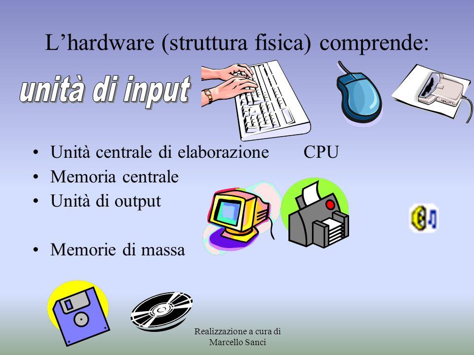 L'hardware (struttura fisica) comprende: Unità centrale di elaborazione CPU Memoria centrale Unità di output Memorie di massa Realizzazione a cura di