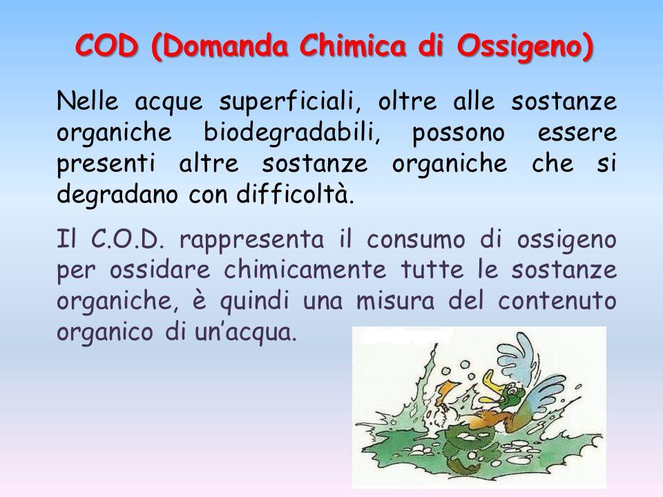 COD (Domanda Chimica di Ossigeno) Nelle acque superficiali, oltre alle sostanze organiche biodegradabili, possono essere presenti altre sostanze organ