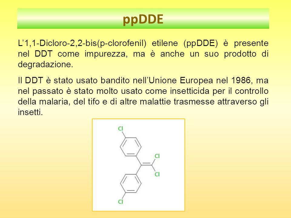 L'1,1-Dicloro-2,2-bis(p-clorofenil) etilene (ppDDE) è presente nel DDT come impurezza, ma è anche un suo prodotto di degradazione. Il DDT è stato usat