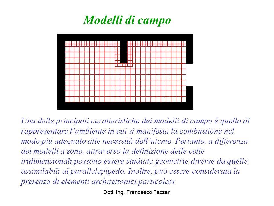 Modelli di campo Dott. Ing. Francesco Fazzari Una delle principali caratteristiche dei modelli di campo è quella di rappresentare l'ambiente in cui si