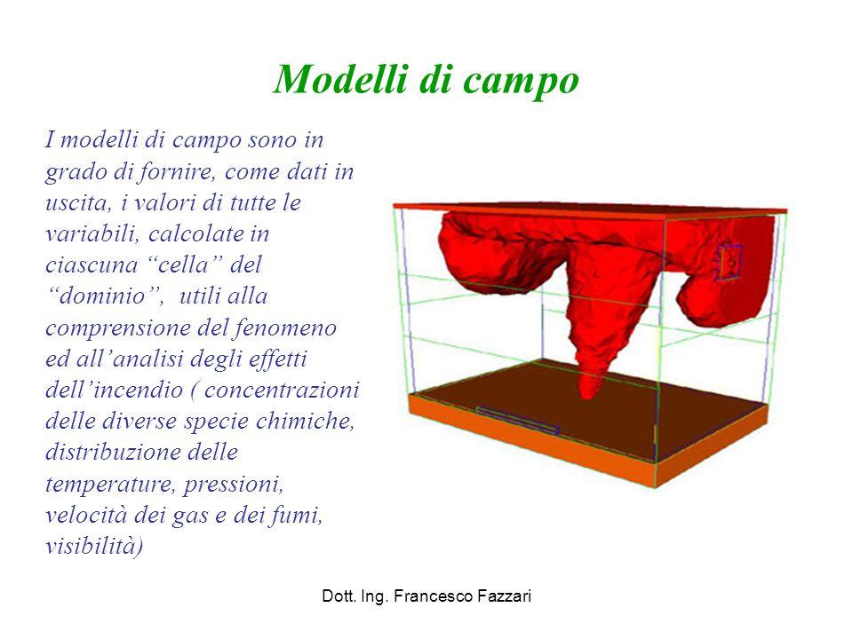 Modelli di campo Dott. Ing. Francesco Fazzari I modelli di campo sono in grado di fornire, come dati in uscita, i valori di tutte le variabili, calcol