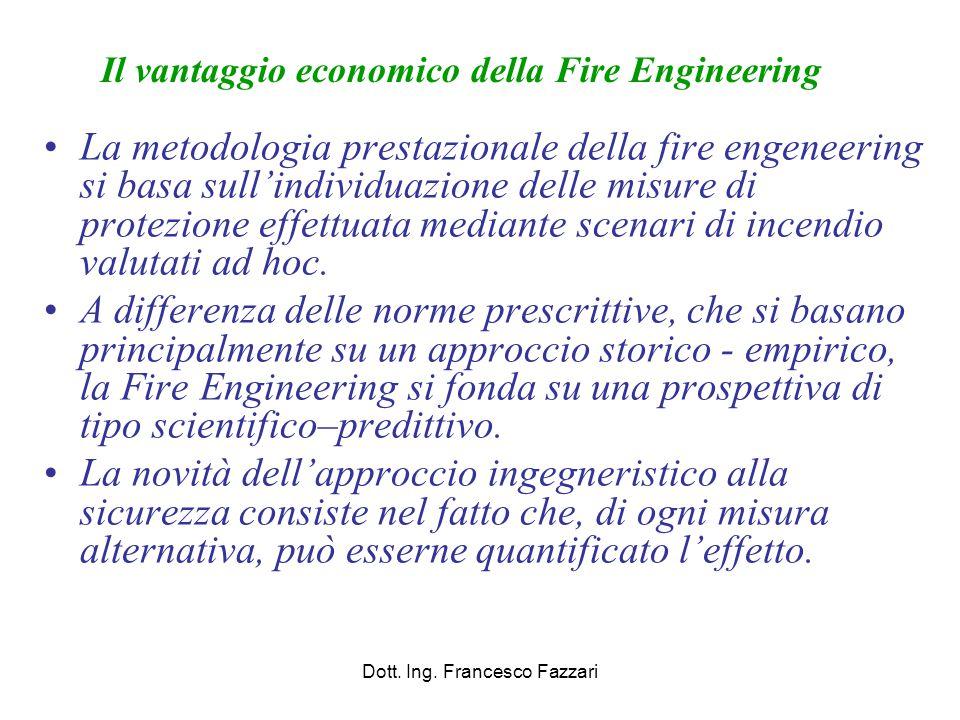 La metodologia prestazionale della fire engeneering si basa sull'individuazione delle misure di protezione effettuata mediante scenari di incendio val