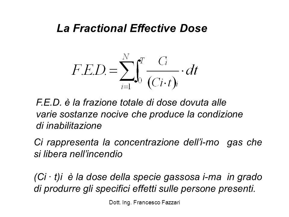 La Fractional Effective Dose F.E.D. è la frazione totale di dose dovuta alle varie sostanze nocive che produce la condizione di inabilitazione Ci rapp