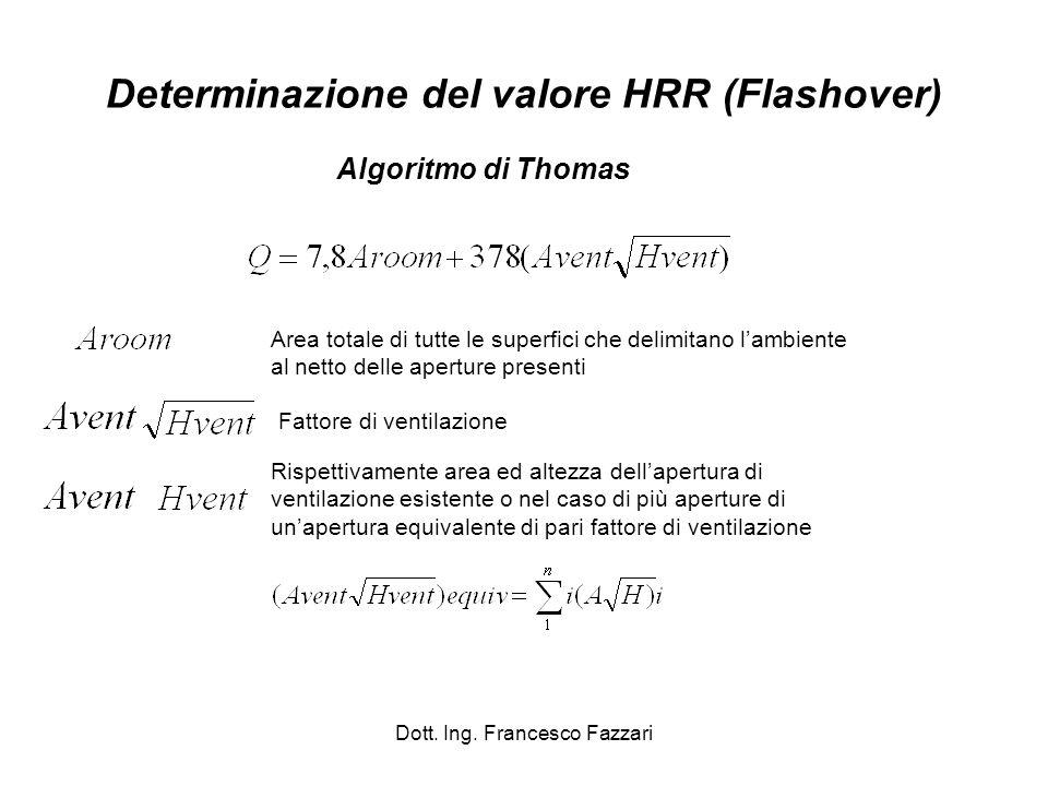 Dott. Ing. Francesco Fazzari Determinazione del valore HRR (Flashover) Algoritmo di Thomas Area totale di tutte le superfici che delimitano l'ambiente