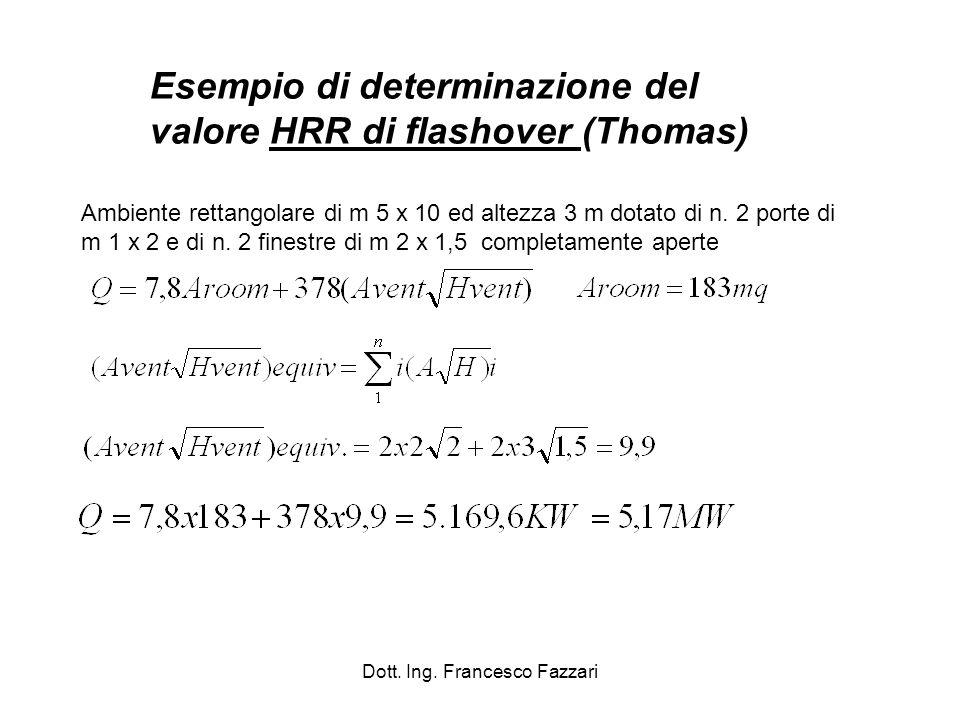 Dott. Ing. Francesco Fazzari Esempio di determinazione del valore HRR di flashover (Thomas) Ambiente rettangolare di m 5 x 10 ed altezza 3 m dotato di