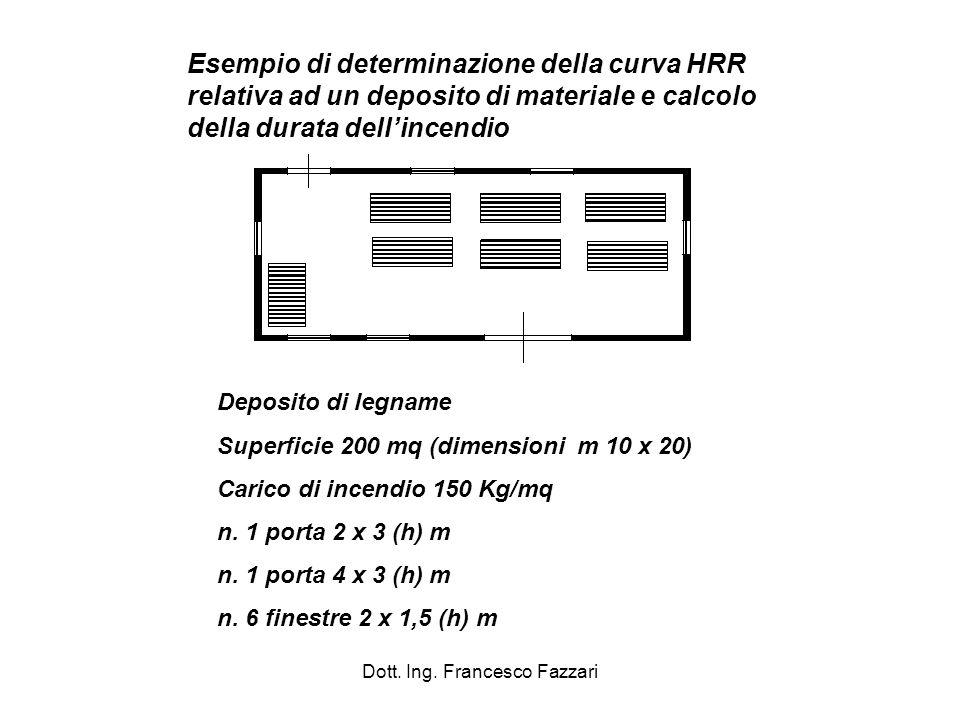 Dott. Ing. Francesco Fazzari Esempio di determinazione della curva HRR relativa ad un deposito di materiale e calcolo della durata dell'incendio Depos