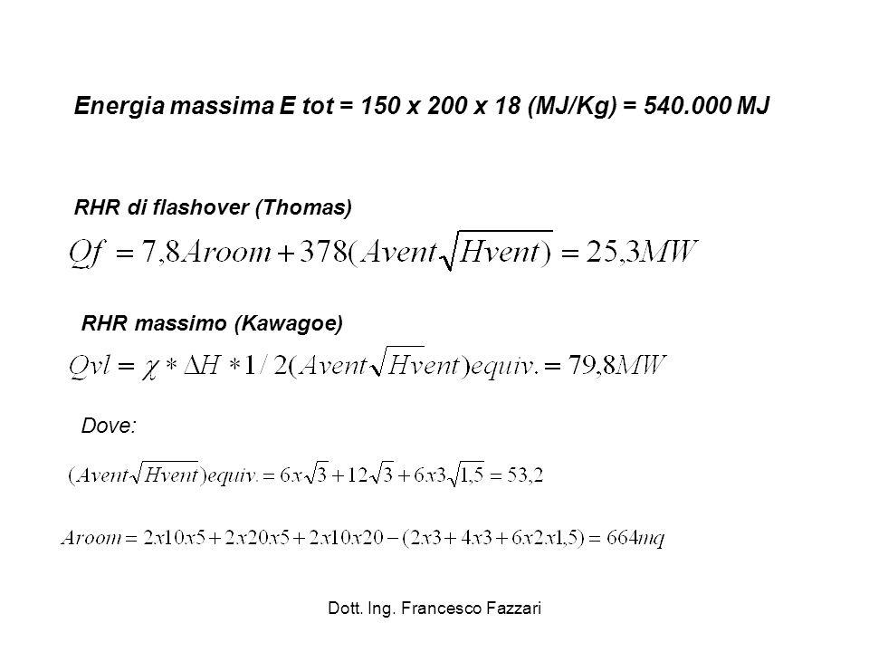 Dott. Ing. Francesco Fazzari RHR di flashover (Thomas) RHR massimo (Kawagoe) Energia massima E tot = 150 x 200 x 18 (MJ/Kg) = 540.000 MJ Dove: