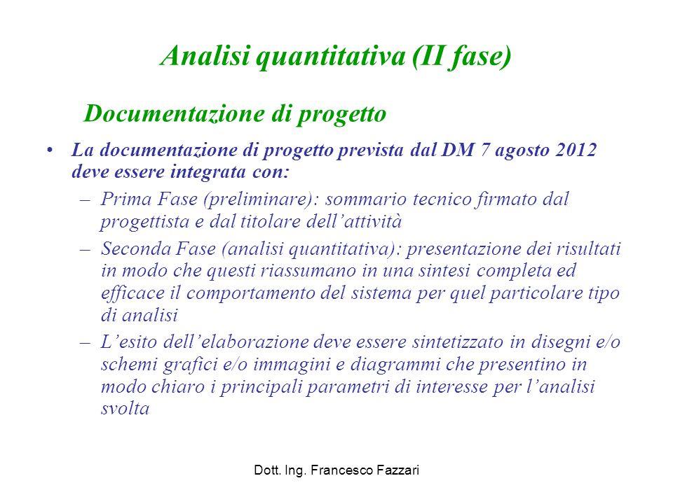 Documentazione di progetto La documentazione di progetto prevista dal DM 7 agosto 2012 deve essere integrata con: –Prima Fase (preliminare): sommario