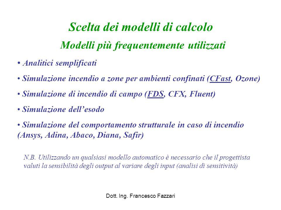 Dott. Ing. Francesco Fazzari Scelta dei modelli di calcolo Modelli più frequentemente utilizzati Analitici semplificati Simulazione incendio a zone pe