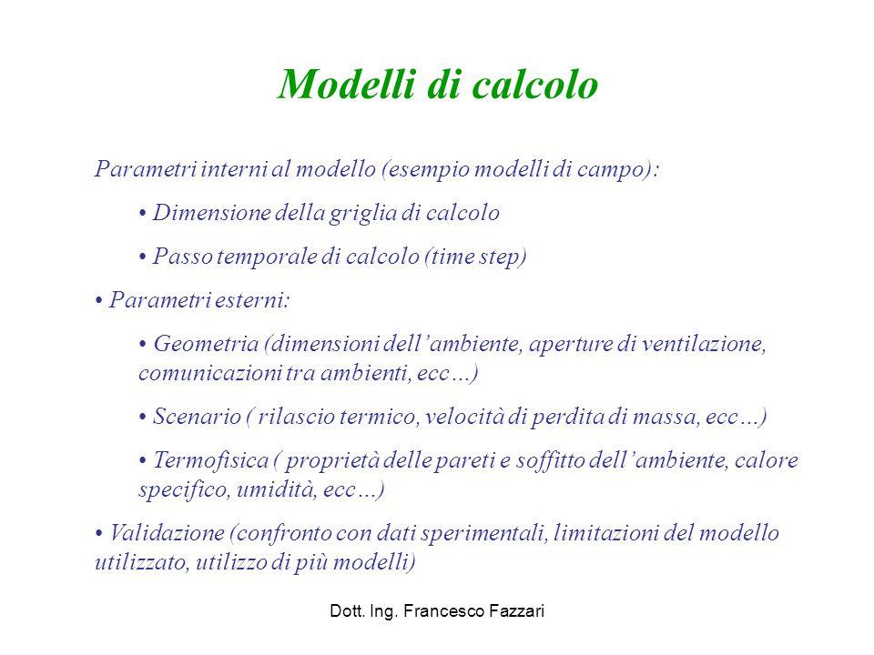 Dott. Ing. Francesco Fazzari Modelli di calcolo Parametri interni al modello (esempio modelli di campo): Dimensione della griglia di calcolo Passo tem