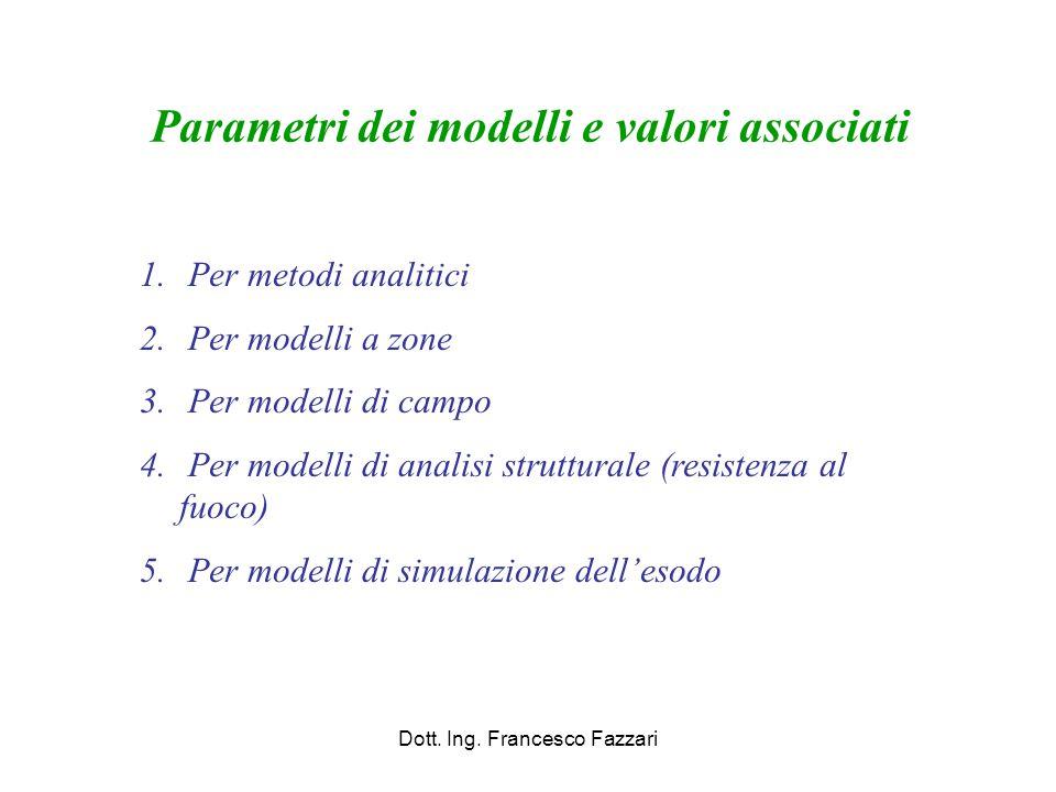 Dott. Ing. Francesco Fazzari Parametri dei modelli e valori associati 1. Per metodi analitici 2. Per modelli a zone 3. Per modelli di campo 4. Per mod