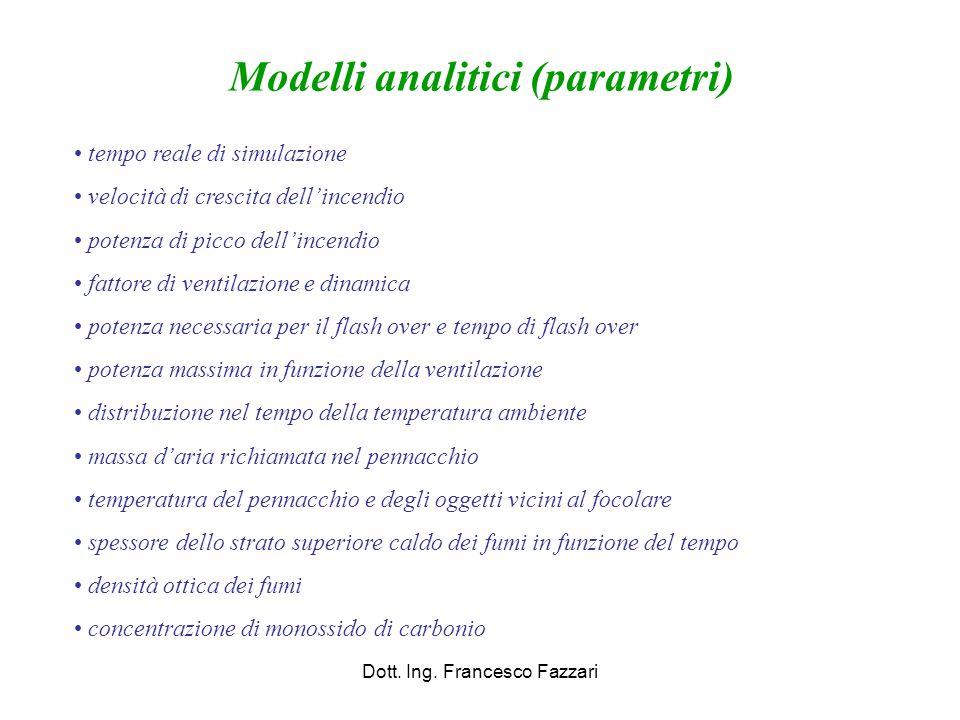 Dott. Ing. Francesco Fazzari Modelli analitici (parametri) tempo reale di simulazione velocità di crescita dell'incendio potenza di picco dell'incendi
