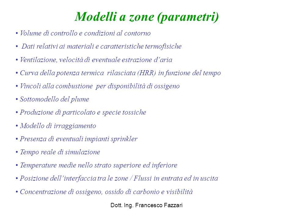 Dott. Ing. Francesco Fazzari Modelli a zone (parametri) Volume di controllo e condizioni al contorno Dati relativi ai materiali e caratteristiche term
