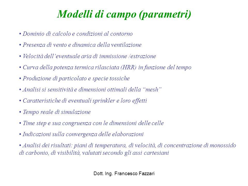 Dott. Ing. Francesco Fazzari Modelli di campo (parametri) Dominio di calcolo e condizioni al contorno Presenza di vento e dinamica della ventilazione