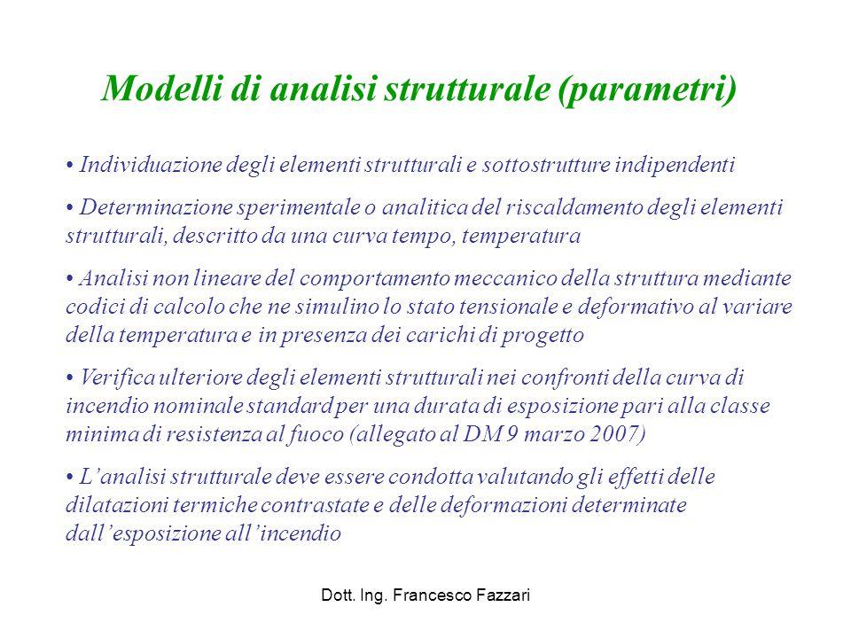Dott. Ing. Francesco Fazzari Modelli di analisi strutturale (parametri) Individuazione degli elementi strutturali e sottostrutture indipendenti Determ