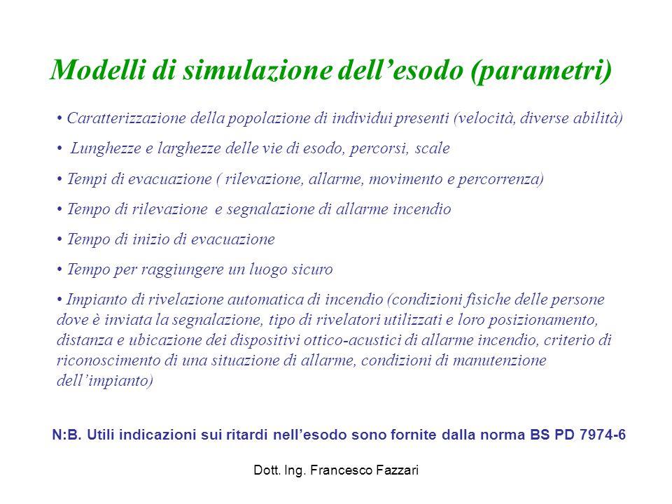 Dott. Ing. Francesco Fazzari Modelli di simulazione dell'esodo (parametri) Caratterizzazione della popolazione di individui presenti (velocità, divers