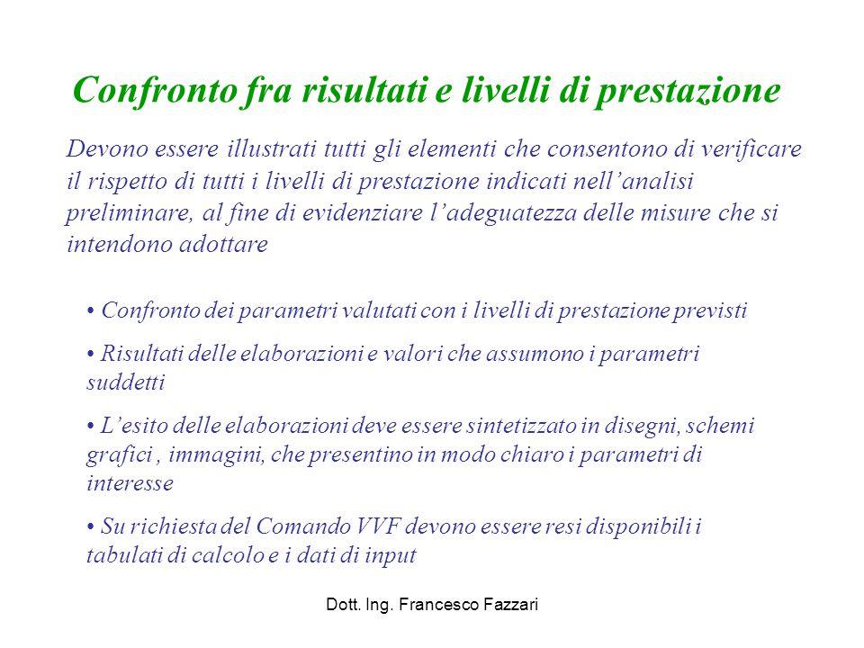 Dott. Ing. Francesco Fazzari Confronto fra risultati e livelli di prestazione Devono essere illustrati tutti gli elementi che consentono di verificare