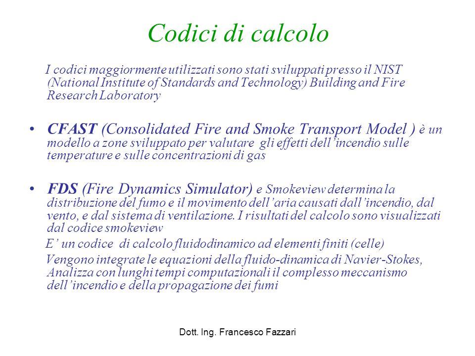Codici di calcolo I codici maggiormente utilizzati sono stati sviluppati presso il NIST (National Institute of Standards and Technology) Building and