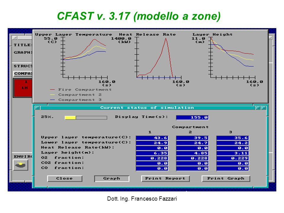 CFAST v. 3.17 (modello a zone) Dott. Ing. Francesco Fazzari